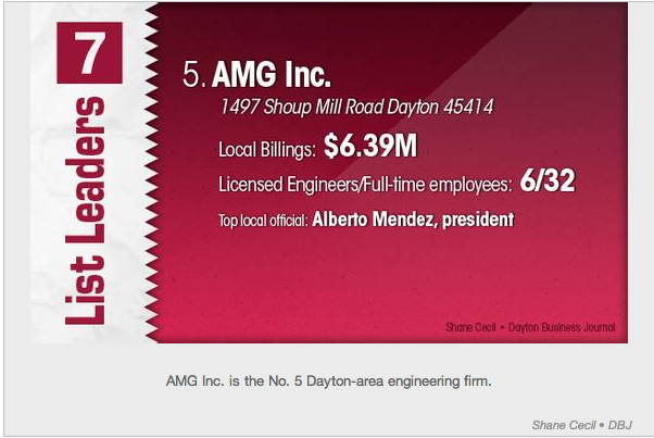 AMG Named in the Top 10 Dayton Engineering Firms
